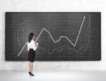 Stående av företagsanställd som studerar statistik Arkivbilder