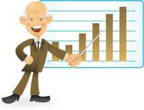 stångaffärsmandiagram som presenterar pensionären Arkivfoto