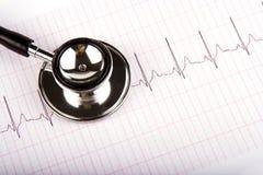Stéthoscope au-dessus d'un électrocardiogramme Photos libres de droits