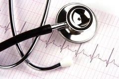 Stéthoscope au-dessus d'un électrocardiogramme Photographie stock libre de droits