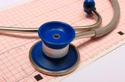 Stéthoscope avec le rapport de graphique d'électrocardiogramme Photographie stock libre de droits