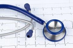Stéthoscope et électrocardiogramme Images stock