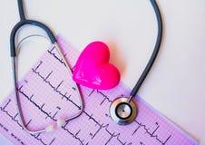 Stéthoscope et coeur rose Images libres de droits
