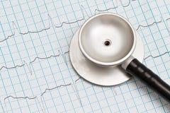 Stéthoscope et diagramme d'ECG Images libres de droits