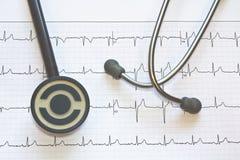 Stéthoscope et electrocardiogra Photographie stock