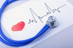 Stéthoscope médical et coeur rouge avec le cardiogramme d'isolement sur le blanc Concept médical de soins de santé Images libres de droits