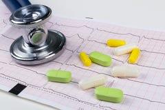 Stéthoscope médical se trouvant sur le diagramme de cardiogramme avec la pile des pilules Prévention et aide de protection sanita Images stock