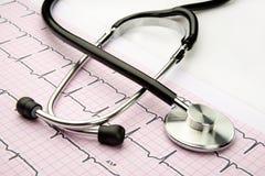 Stéthoscope pour des médecins sur le fond de rapport d'ecg