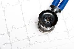 Stéthoscope sur le diagramme d'électrocardiogramme photographie stock