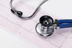 Stéthoscope sur le graphique de l'électrocardiogramme ECG Concep de médecine Photographie stock