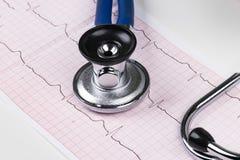 Stéthoscope sur le graphique de l'électrocardiogramme ECG stéthoscope réglé d'argent de médecine de mensonges de concept Fond de  Image libre de droits