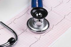 Stéthoscope sur le graphique de l'électrocardiogramme ECG stéthoscope réglé d'argent de médecine de mensonges de concept Fond de  Photographie stock libre de droits