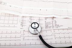 Stéthoscope sur un diagramme de l'électrocardiogramme (ECG) Images libres de droits