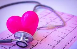 Stéthoscope vert et coeur rose Photos libres de droits