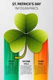 St. Patrick's Day infographics Royalty Free Stock Images
