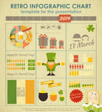 St.Patricks Day Infographics Stock Photos