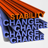 Stability amongst change. Stability word over text change showing people seeking stability and resisting change Royalty Free Stock Image