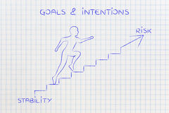 Stability or risk, man climbing stairs metaphor Stock Photos