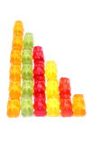 Stack of colorful haribo bear candies. White background Royalty Free Stock Images