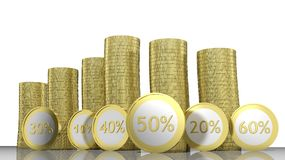 Stack of golden coins and numbers with percent symbol Royalty Free Stock Images