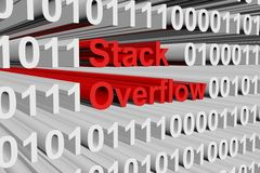 Stack overflow Royalty Free Stock Photo