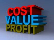 Cost value profit heading stock illustration