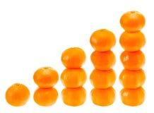 Stacked Fresh Mandarin On Stock Images