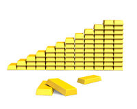 Stacking bullions in stairs shape Royalty Free Stock Photo