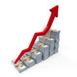 Stacks of New 100 US Dollar Banknotes Rising Graph Stock Photos