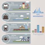Stad. Transport Royaltyfria Bilder