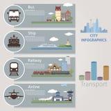 Stad. Vervoer Royalty-vrije Stock Afbeeldingen