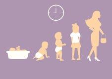Stadien des Heranwachsens von Baby zu Frau, Vektorillustrationen Lizenzfreie Stockfotografie