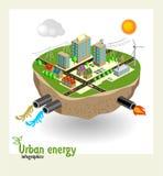 Stads- energiteknikkommunikationer Arkivfoton