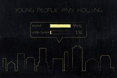 Stadshorizon met huisvestingsonderzoek boven het en 99 percent van peo Stock Foto