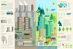 Stadtlandschaft, Umwelt, Ökologie, Elemente von infographics stock abbildung