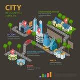 Stadtzustands-Grundstückstruktur flach infographic: Gebäude Stockfoto