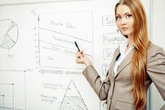 Staff education Stock Photography