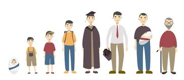 Stages of growth. Stages of growth for men. From baby to senior stock illustration