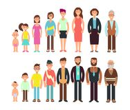 Stages of growth people. Children, teenager, adult, old man and woman vector characters set. Development and aging, growth generation illustration Royalty Free Stock Photography