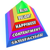 Stages Happiness Pyramid Levels Satisfaction Delight Bliss. Stages or levels of happiness or joy as words on pyramid steps including satisfaction, contentment Royalty Free Stock Image
