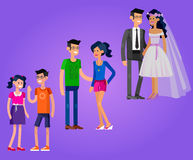 Stages of life young couple Royalty Free Stock Image