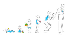 Stages of maturation man Stock Images