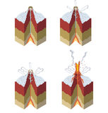 Stages of a volcano royalty free illustration
