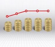 Stagnation der Wirtschafts-Diagramm-Goldmünzen Stockfotos