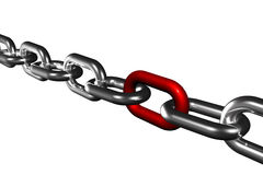 Stainless steel chain, symbol of failure Stock Image
