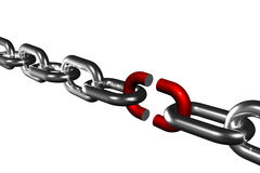 Stainless steel chain, symbol of failure Royalty Free Stock Photos