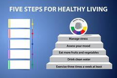 Stairs showing the five steps for healthy living vector concept. Stairs are showing the five steps for healthy living. Empty paper labels are ready for your text royalty free illustration