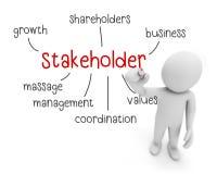 Stakeholder Stock Photos