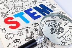 STAMutbildning Matematik för vetenskapsteknologiteknik royaltyfria foton