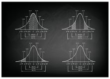 Standard Deviation Diagram Graph on Black Chalkboard Background. Business and Marketing Concepts, Illustration of 3 Step Standard Deviation Diagram, Gaussian Royalty Free Stock Photography